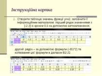 Інструкційна картка Створити таблицю значень функції у=х2, заповнити її інфор...