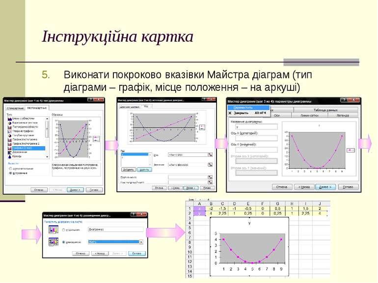 Інструкційна картка Виконати покроково вказівки Майстра діаграм (тип діаграми...