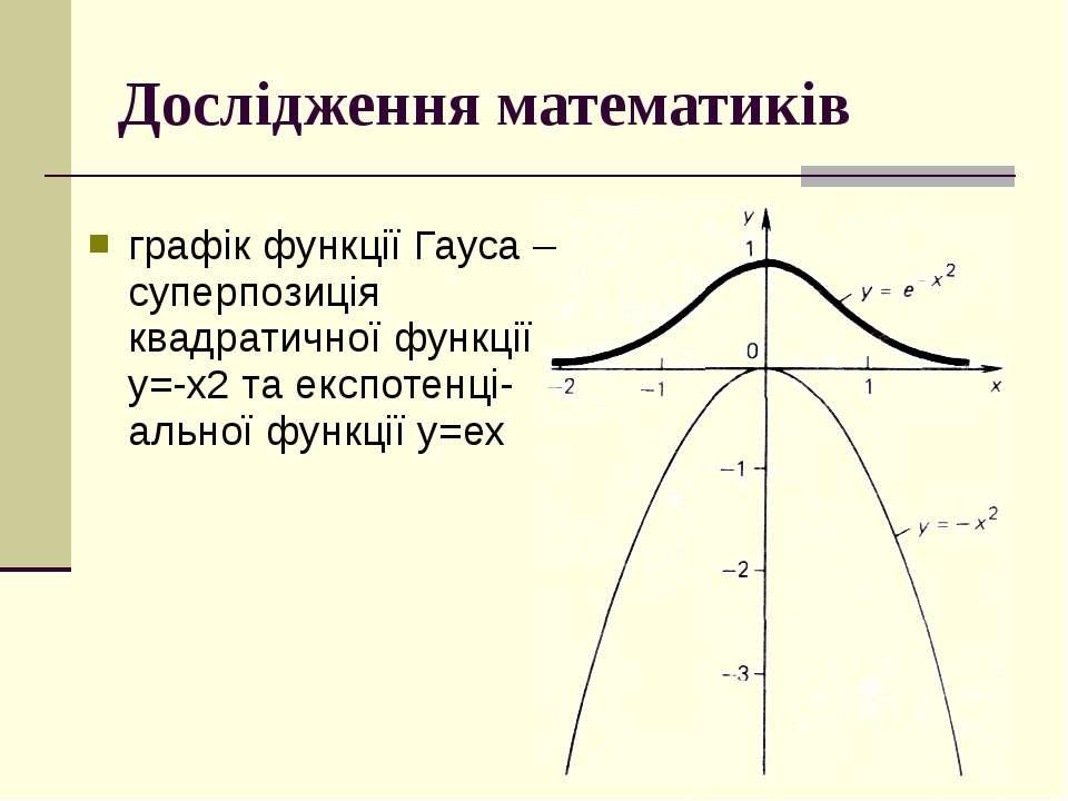 графік функції Гауса – суперпозиція квадратичної функції y=-x2 та експотенці-...