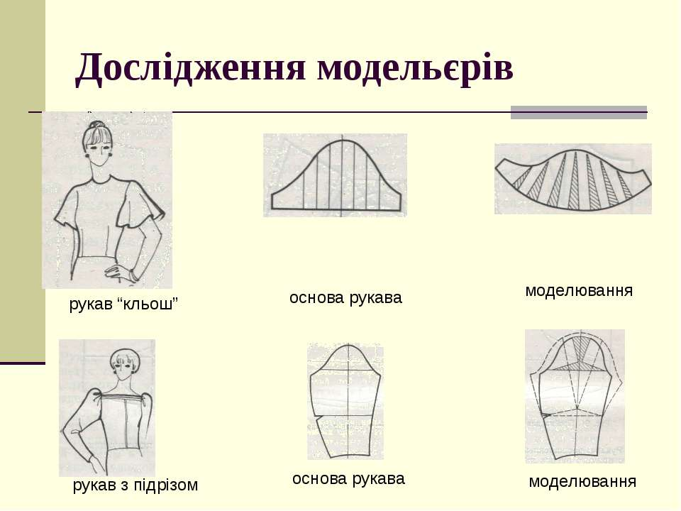 """Дослідження модельєрів рукав """"кльош"""" основа рукава моделювання основа рукава ..."""