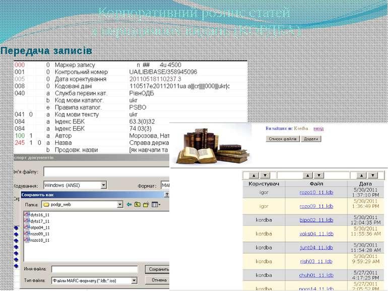 Передача записів Корпоративний розпис статей з періодичних видань (КОРДБА)