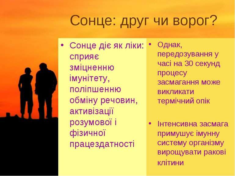 Сонце: друг чи ворог? Сонце діє як ліки: сприяє зміцненню імунітету, поліпшен...