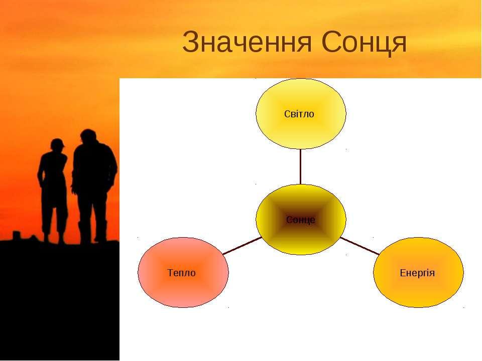 Значення Сонця
