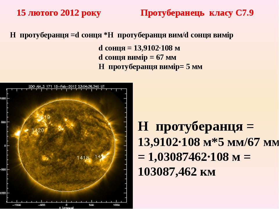 H протуберанця = 13,9102·108 м*5 мм/67 мм = 1,03087462·108 м = 103087,462 км