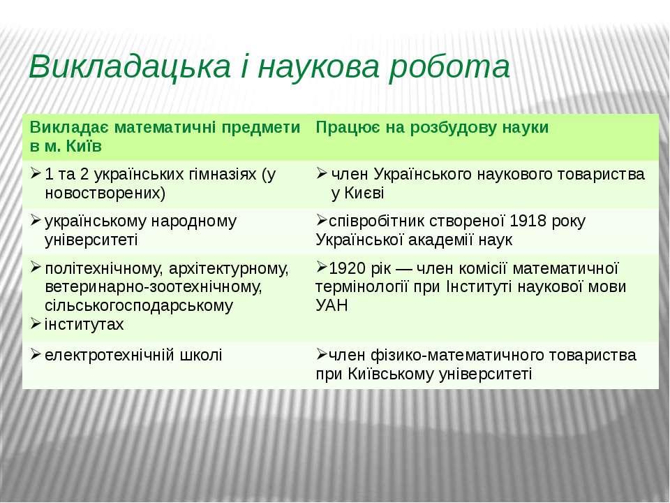 Викладацька і наукова робота Викладає математичні предмети в м. Київ Працює н...