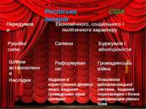 Передумови Економічного, соціального і політичного характеру Шляхи встановлен...