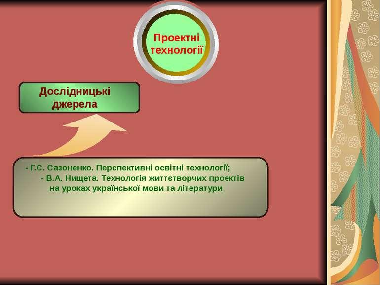 Дослідницькі джерела Проектні технології - Г.С. Сазоненко. Перспективні освіт...