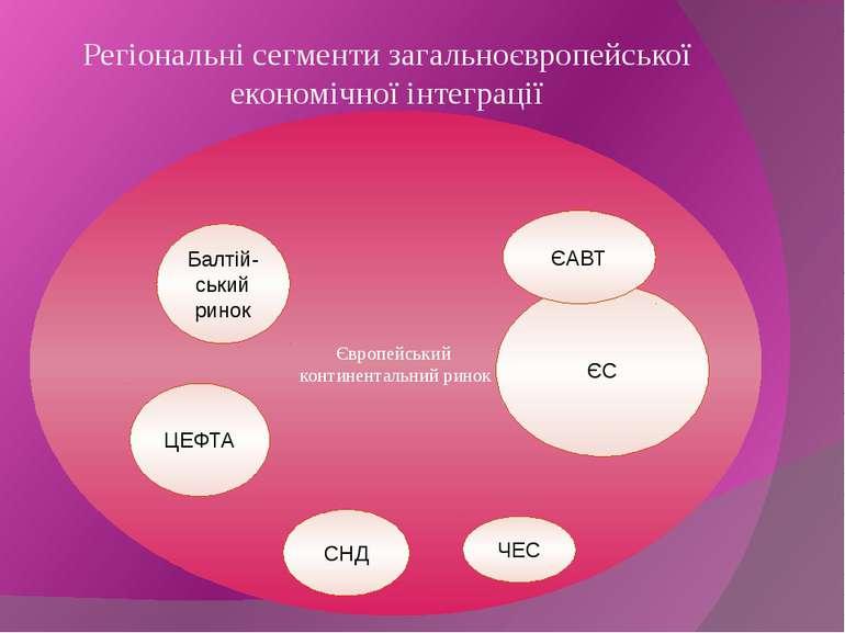 Регіональні сегменти загальноєвропейської економічної інтеграції Європейський...