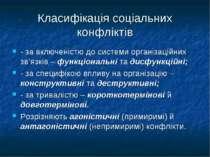 Класифікація соціальних конфліктів - за включеністю до системи організаційних...