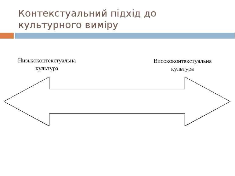 Контекстуальний підхід до культурного виміру