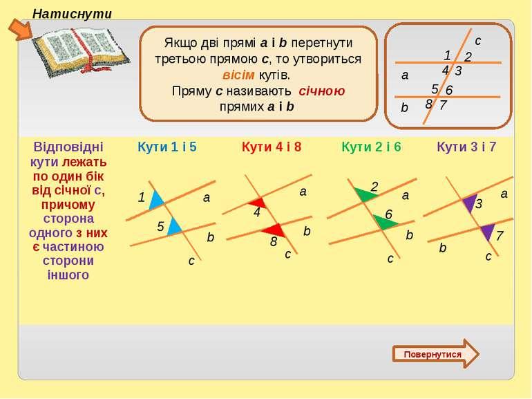 Завдання: Користуючись рисунком, з'ясуйте, як називаються кути: MSB і SPD; MS...