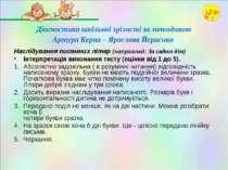 Діагностика шкільної зрілості за методикою Артура Керна – Ярослава Йєрасика Н...