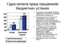 Гідна оплата праці працівників бюджетних установ Необхідно запровадити Єдину ...
