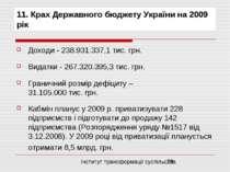 11. Крах Державного бюджету України на 2009 рік Доходи - 238.931.337,1 тис. г...
