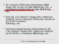 За І квартал 2009 року реалізовано 16,8 млрд. куб. м газу на суму 19,4 млрд. ...