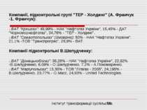 """Компанії, підконтрольні групі """"ТЕР - Холдинг"""" (А. Франчук -1. Франчук): ВАТ """"..."""