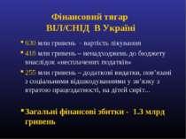 Фінансовий тягар ВІЛ/СНІД В Україні 630 млн гривень - вартість лікування 418 ...