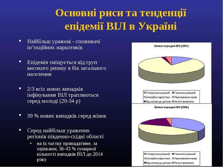 Основні риси та тенденції епідемії ВІЛ в Україні Найбільш уражені - споживачі...