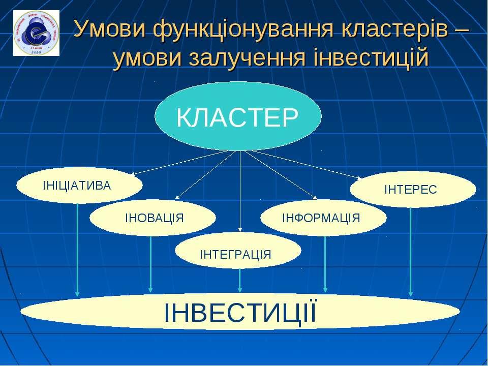 Умови функціонування кластерів – умови залучення інвестицій КЛАСТЕР ІНВЕСТИЦІ...