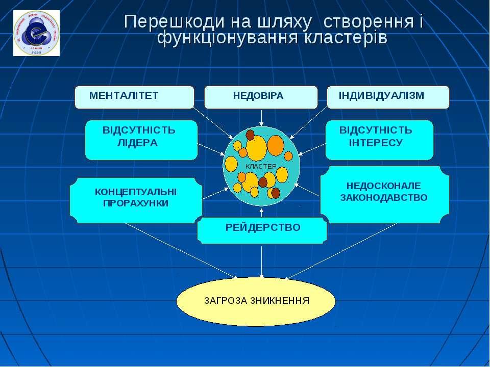 Перешкоди на шляху створення і функціонування кластерів МЕНТАЛІТЕТ ВІДСУТНІСТ...