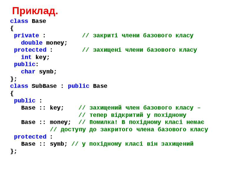 Приклад. class Base { private : // закриті члени базового класу double money;...