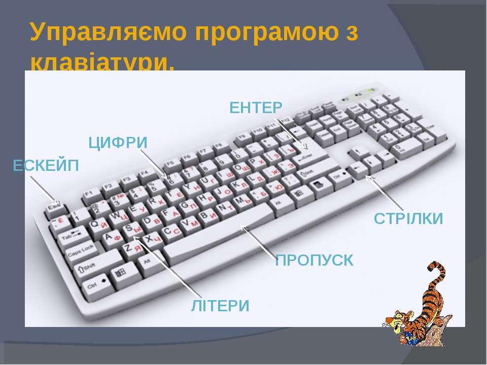 Управляємо програмою з клавіатури. ПРОПУСК ЕНТЕР СТРІЛКИ ЕСКЕЙП ЦИФРИ ЛІТЕРИ
