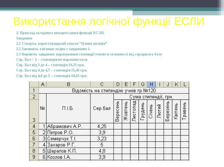 Використання логічної функції ЕСЛИ 2. Приклад складного використання функції ...