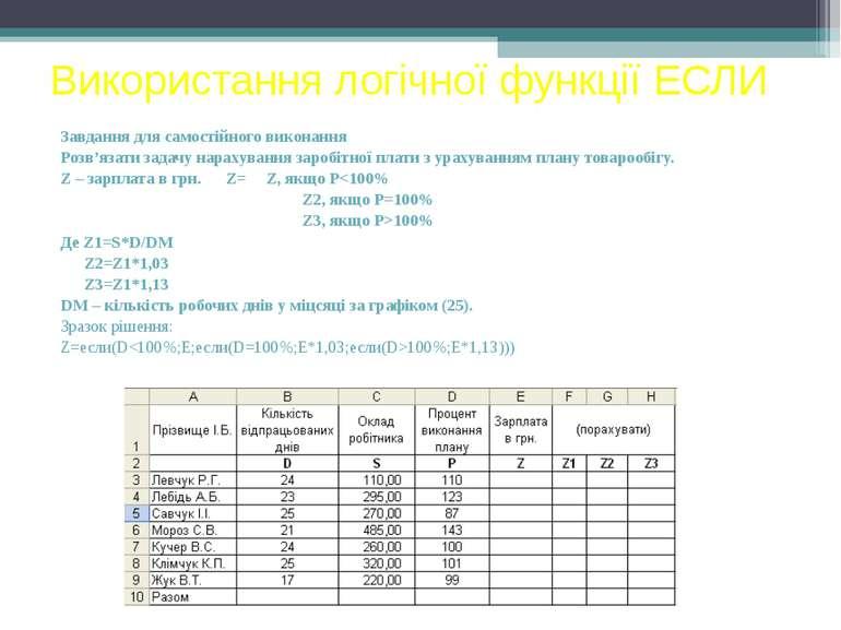 Використання логічної функції ЕСЛИ Завдання для самостійного виконання Розв'я...