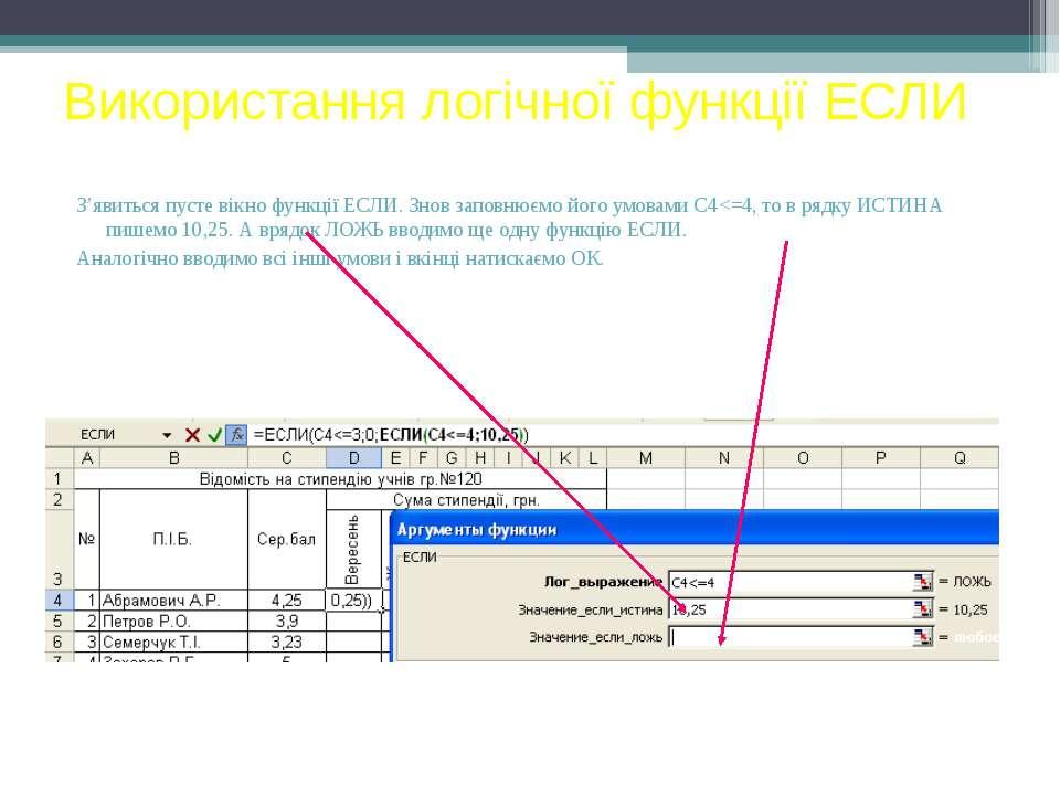Використання логічної функції ЕСЛИ З'явиться пусте вікно функції ЕСЛИ. Знов з...