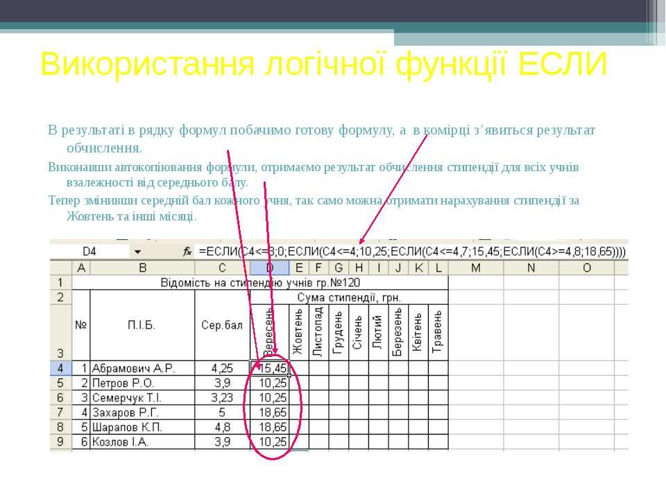Використання логічної функції ЕСЛИ В результаті в рядку формул побачимо готов...