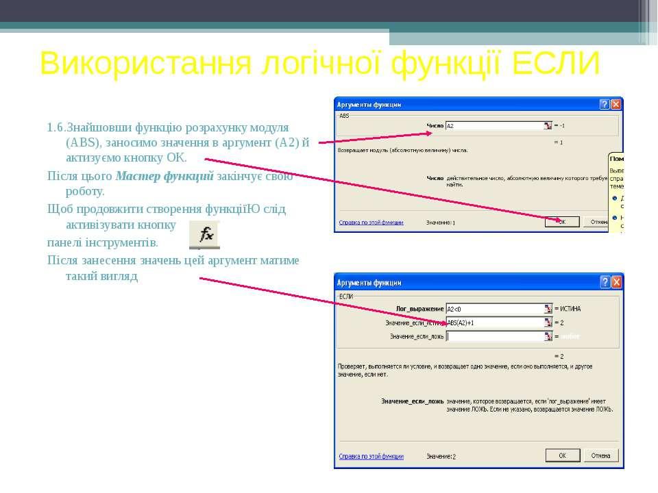 Використання логічної функції ЕСЛИ 1.6.Знайшовши функцію розрахунку модуля (A...
