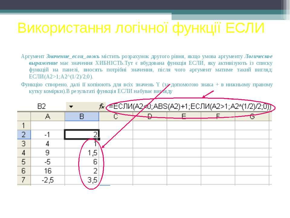 Використання логічної функції ЕСЛИ Аргумент Значение_если_ложь містить розрах...