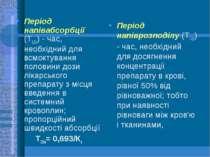 Період напівабсорбції (T1/2a) - час, необхідний для всмоктування половини доз...