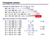 Істинне чи хибне при a := 2; b := 3; c := 4; not (a > b) (a < b) and (b < c) ...