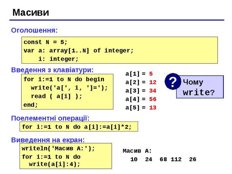 Масиви Оголошення: Введення з клавіатури: Поелементні операції: Виведення на ...