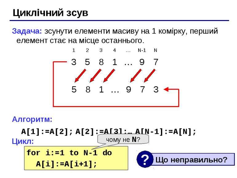 Циклічний зсув Задача: зсунути елементи масиву на 1 комірку, перший елемент с...