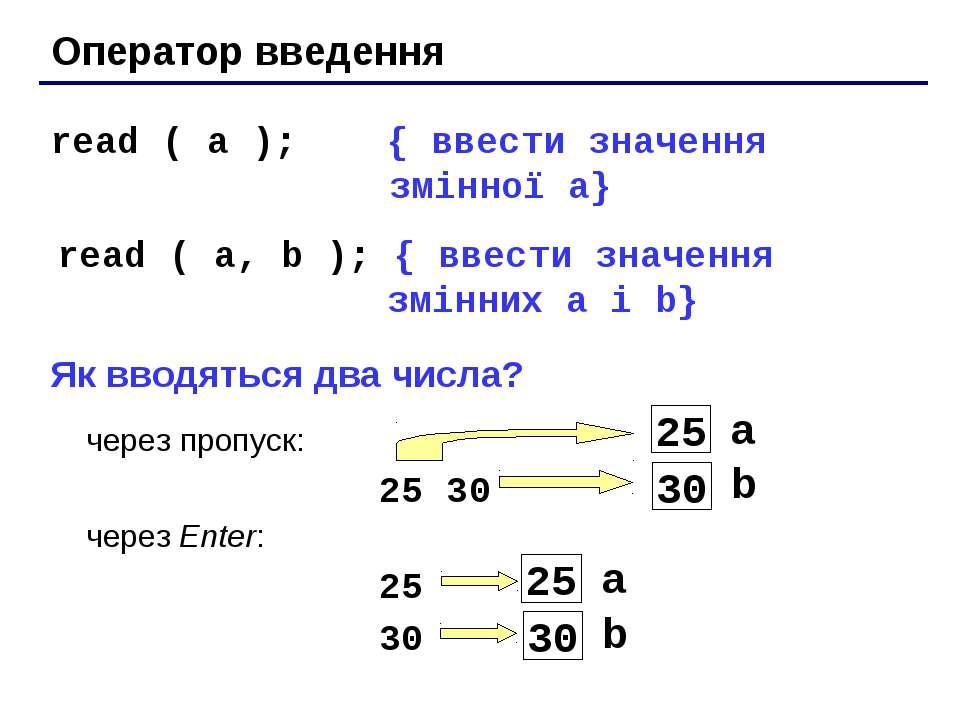 Оператор введення read ( a ); { ввести значення змінної a} read ( a, b ); { в...