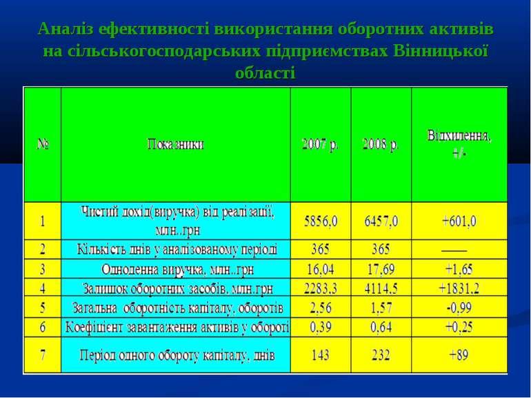 Аналіз ефективності використання оборотних активів на сільськогосподарських п...
