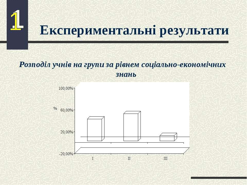 Експериментальні результати Розподіл учнів на групи за рівнем соціально-екон...
