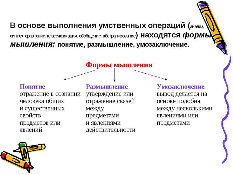 В основе выполнения умственных операций (анализ, синтез, сравнение, классифик...