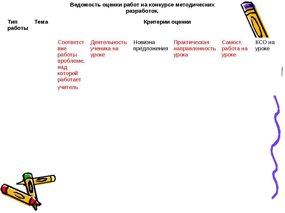 Тип работы Тема Критерии оценки Соответствие работы проблеме, над которой раб...
