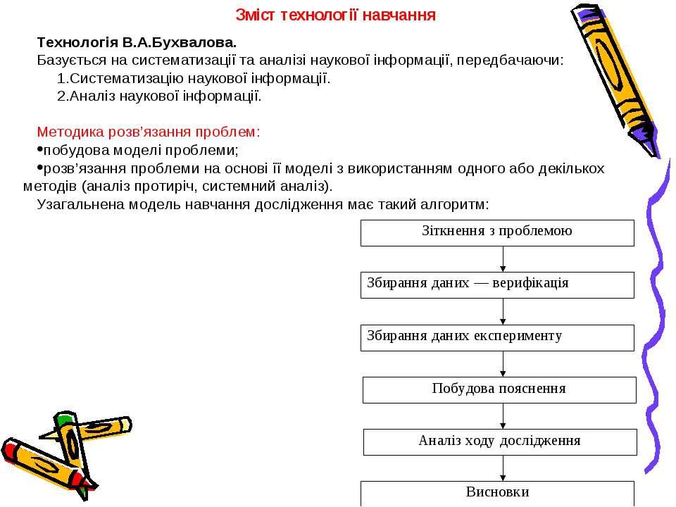 Зміст технології навчання Технологія В.А.Бухвалова. Базується на систематизац...