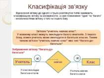 Класифікація зв'язку Віднесення зв'язку до одного з трьох розглянутих типів н...