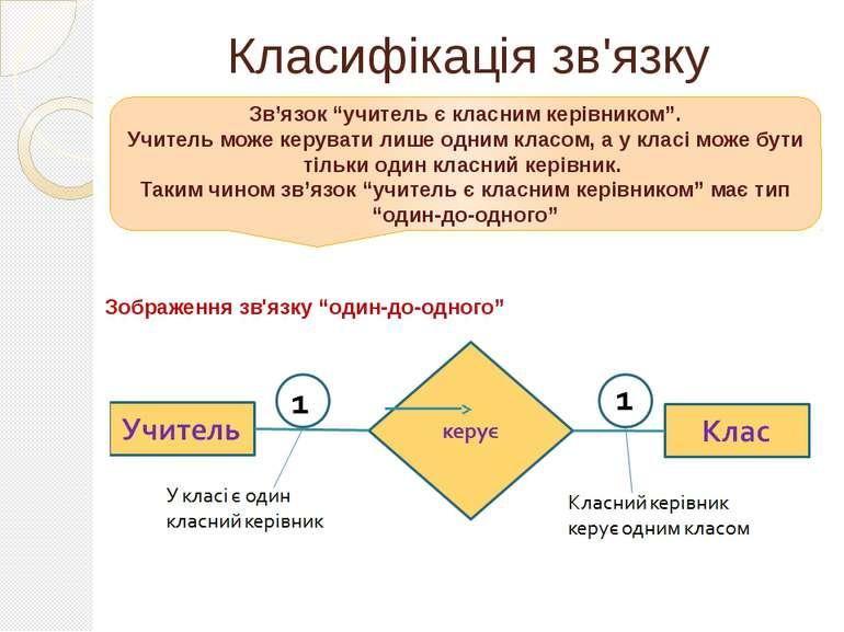 """Класифікація зв'язку Зв'язок """"учитель є класним керівником"""". Учитель може кер..."""