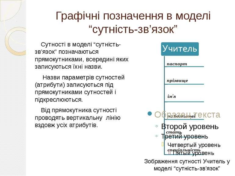 """Графічні позначення в моделі """"сутність-зв'язок"""" Сутності в моделі """"сутність-з..."""