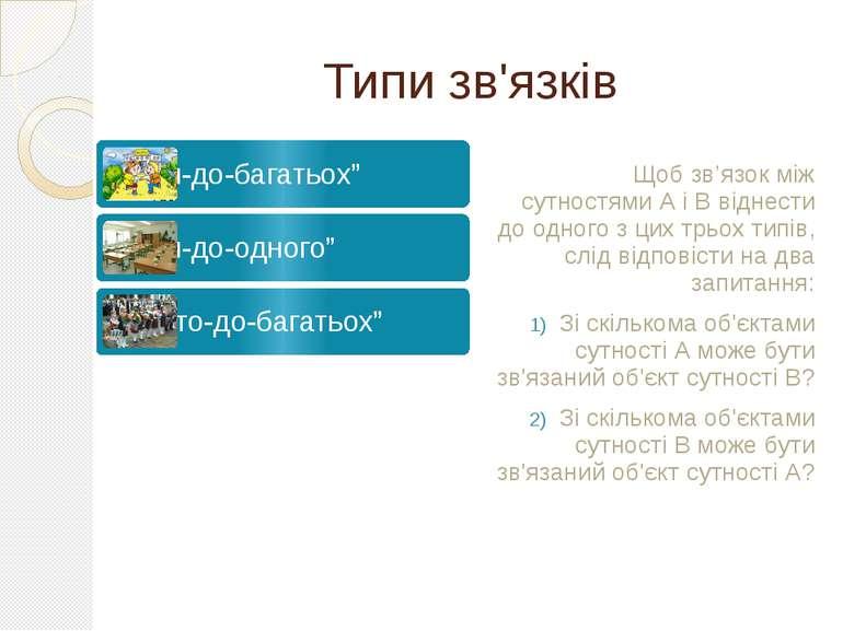 Типи зв'язків Щоб зв'язок між сутностями А і В віднести до одного з цих трьох...