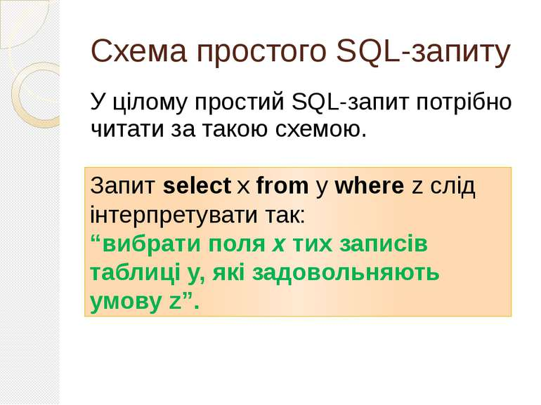 Схема простого SQL-запиту У цілому простий SQL-запит потрібно читати за такою...