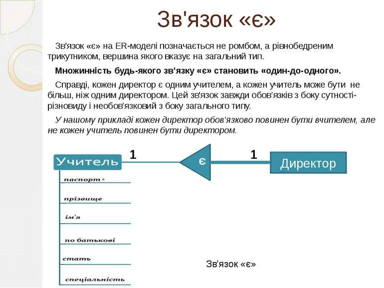 Зв'язок «є» Зв'язок «є» на ER-моделі позначається не ромбом, а рівнобедреним ...