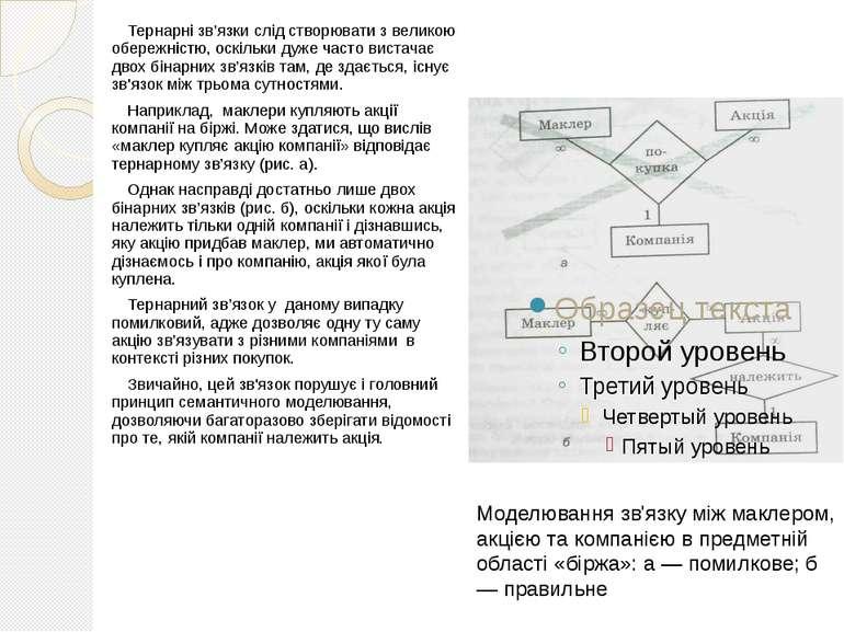 Тернарні зв'язки слід створювати з великою обережністю, оскільки дуже часто в...