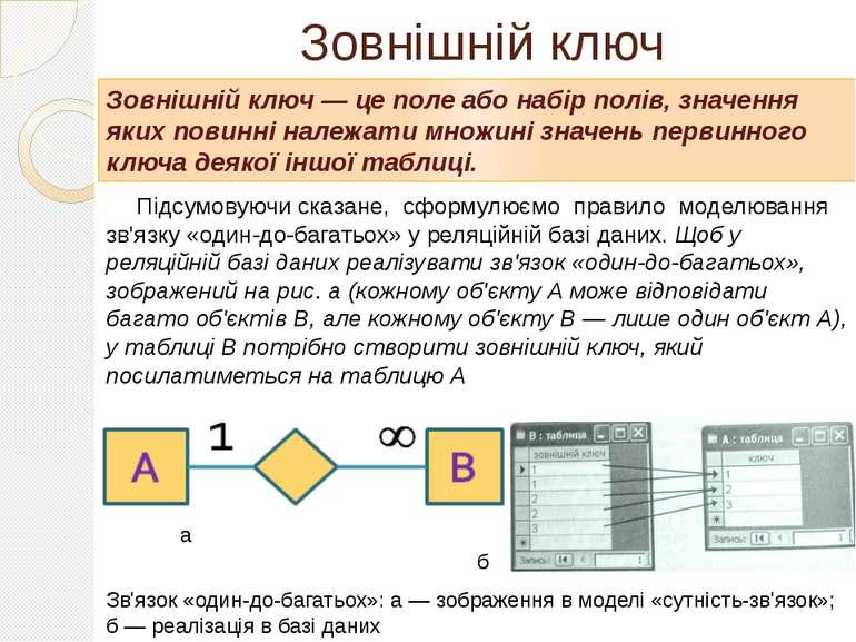 Зовнішній ключ Підсумовуючи сказане, сформулюємо правило моделювання зв'язку ...